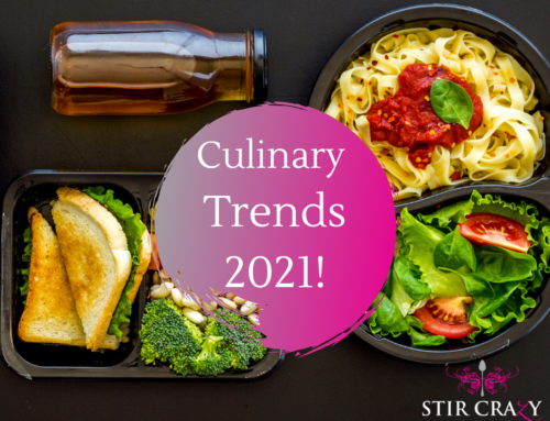 Food Industry Predictions for 2021